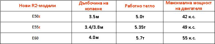 2020-10-14_10_01_15-2020-10-13_10_43_40-Launch_of_New_5-6t_Bobcat_Compact_Excavators_-_Opera.psd__1.png