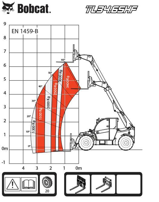 TL.34.65HF с рога и гуми 14 х 17.5 с Bob Tach™ таблица на натоварванията