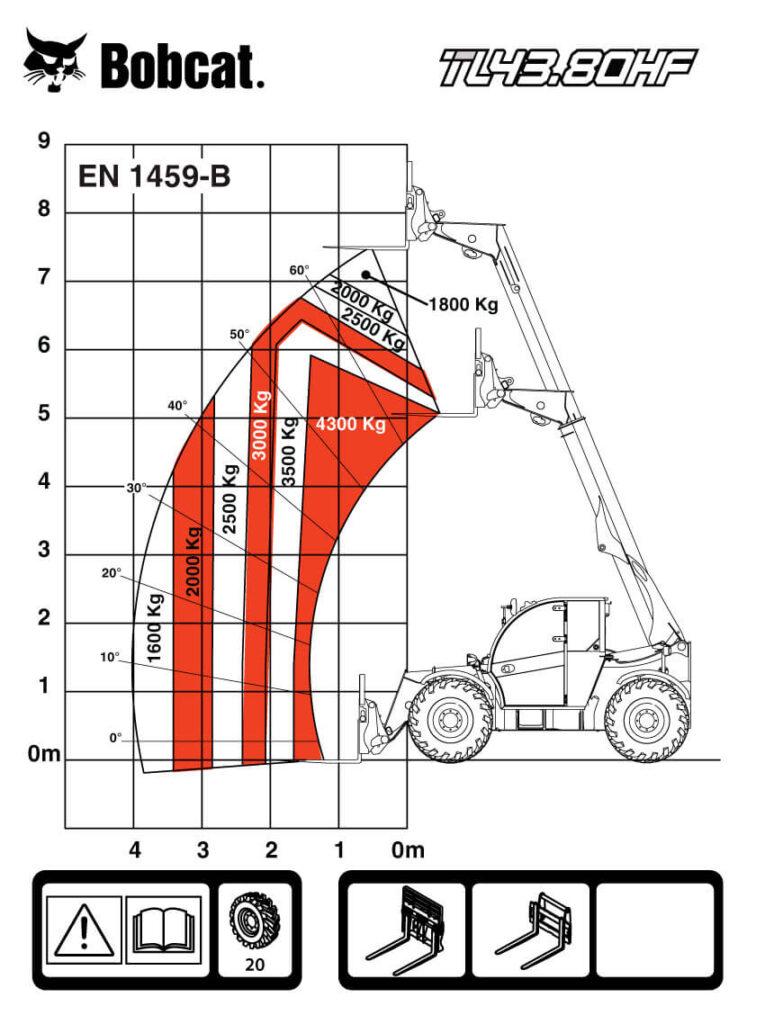 TL.43.80HF с рога и гуми 14 х 17.5 с Bob Tach™ таблица на натоварванията 1