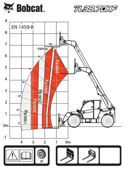 TL.38.70HF с рога и гуми 14 х 17.5 с Bob Tach™ таблица на натоварванията