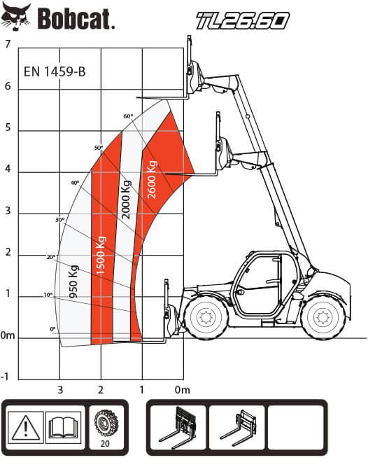 TL.26.60 С рога и гуми 14 х 17.5 с Bob Tach™ таблица на натоварванията